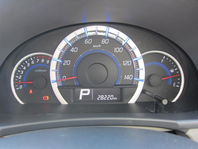 大きく見やすいスピードメーター