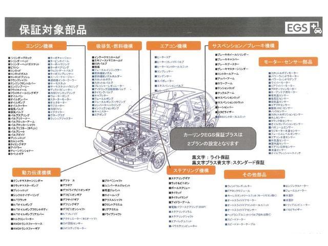 カーリンク新潟亀田店 (株)ホンダ北越販売の保証 カーリンクEGSプレミアム・プラン