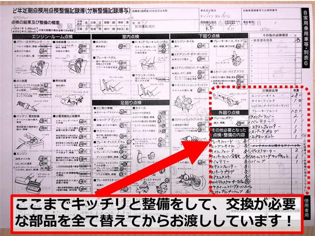 TRUST トラスト (株)佐野自動車商会のアフターサービス 当社併設!S−styleのコーティング♪