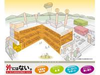 カーセブン音楽堂前店 AOIインターナショナル(株)
