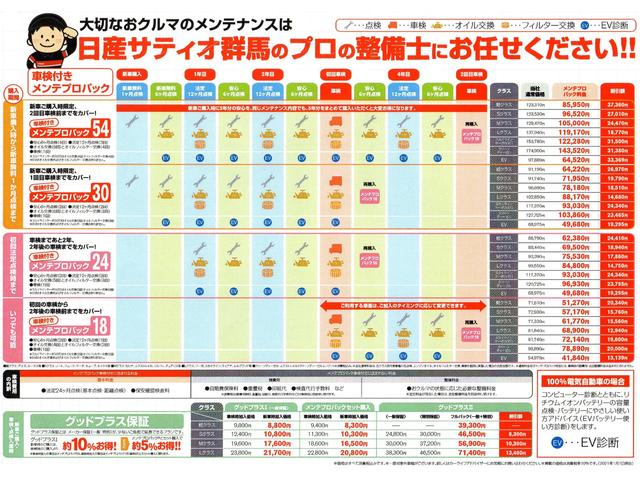 X 純正メモリーナビ・フルセグ・アラウンドビューモニター DVD再生・音楽録音・アイドリングストップ・エマージェンシーブレーキ(29枚目)