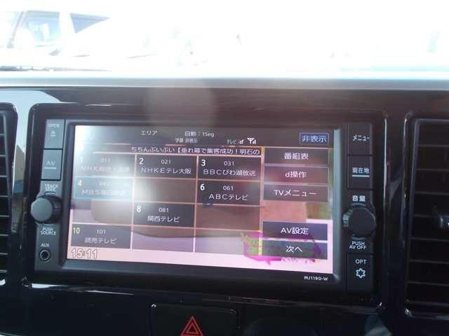ハイウェイスターX Gパッケージ 衝突被害軽減ブレーキ(6枚目)