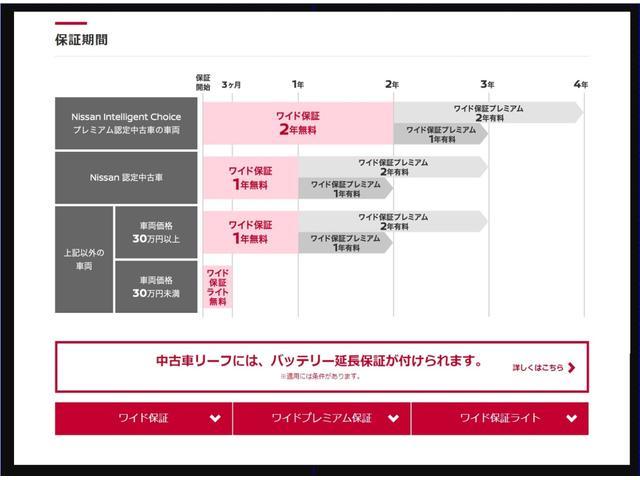 660 X アイドリングストップ HDDナビ(37枚目)
