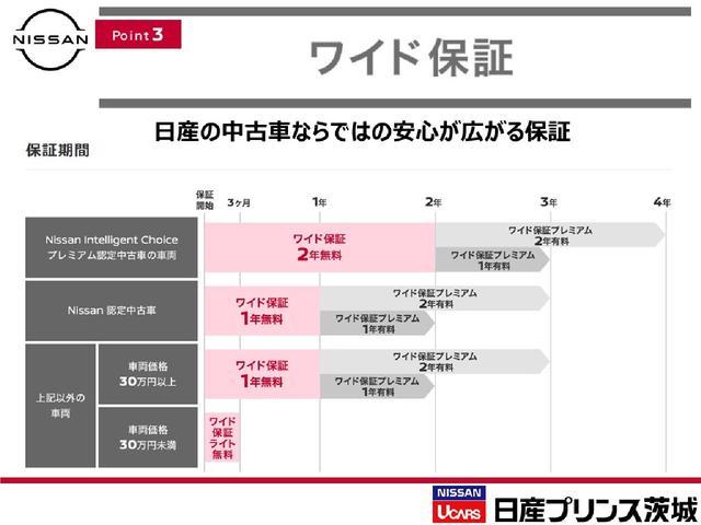 1.3 130i CDデッキ キーレス 左電動スライドドア(31枚目)