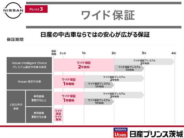 F 660 F キーレス/CD/車検R5年7月/エアコン/パワーステアリング/パワーウィンドウ/走行26,321km!!/(39枚目)