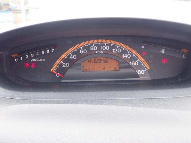 見やすいメータまわり!安全快適なドライブを♪