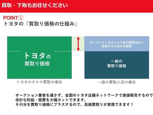 G・Aパッケージ フルセグ メモリーナビ DVD再生 衝突被害軽減システム HIDヘッドライト(56枚目)