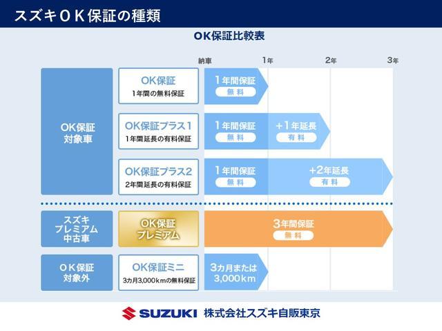 Xターボ 2型 全方位ナビ ETC2.0 Dカメラブレーキ(47枚目)