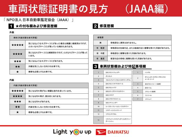 ジャンボSAIIIt AT 4WD 車輌状態証明書付き(55枚目)