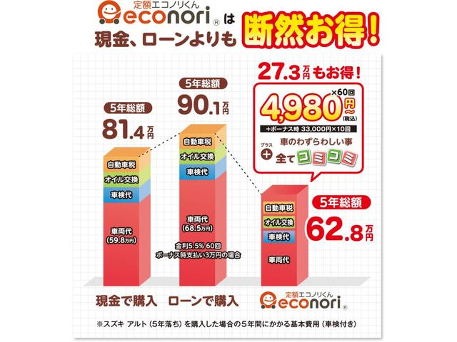L ETC CDプレーヤー キーレス 車検R3年8月まで(3枚目)