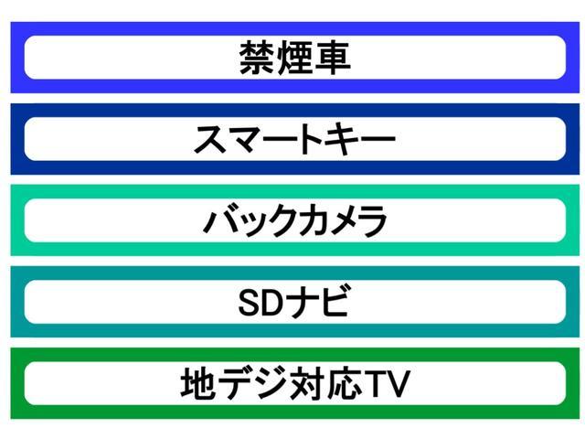「トヨタ」「ヴィッツ」「コンパクトカー」「愛知県」の中古車4