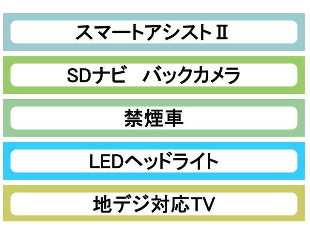 純正SDナビ(メモリーナビ・純正ナビ)搭載☆