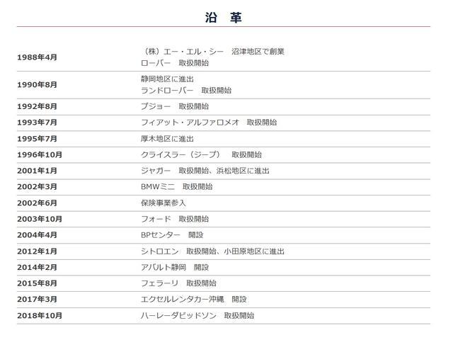 クーパー クラブマンドビングアシスト/ペッパーパッケージ(37枚目)