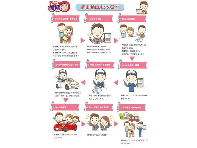 プラタナ バックモニター ETC 片側電動スライドドア(48枚目)