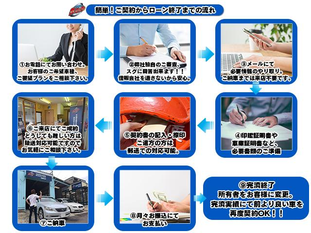Fリミテッド フルエアロ HDDナビ DVD TV ETC(4枚目)