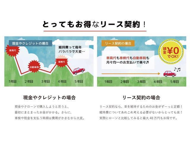 「ダイハツ」「ミライース」「軽自動車」「岐阜県」の中古車5