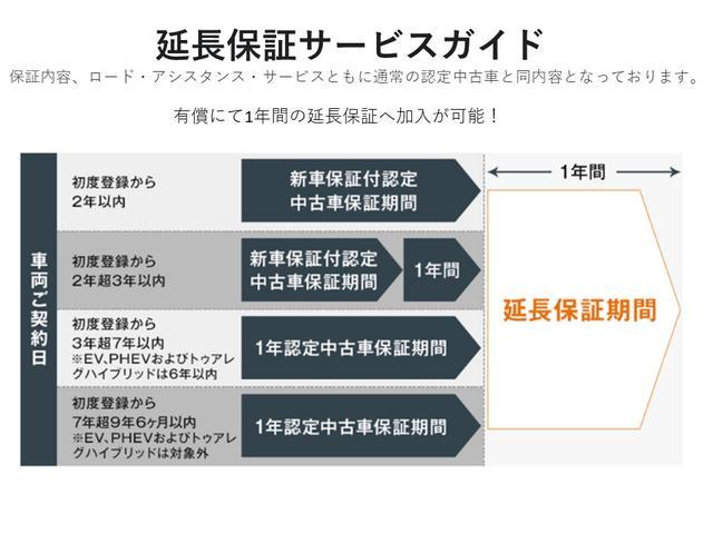 TSIハイライン 1オーナー車 認定中古車(26枚目)