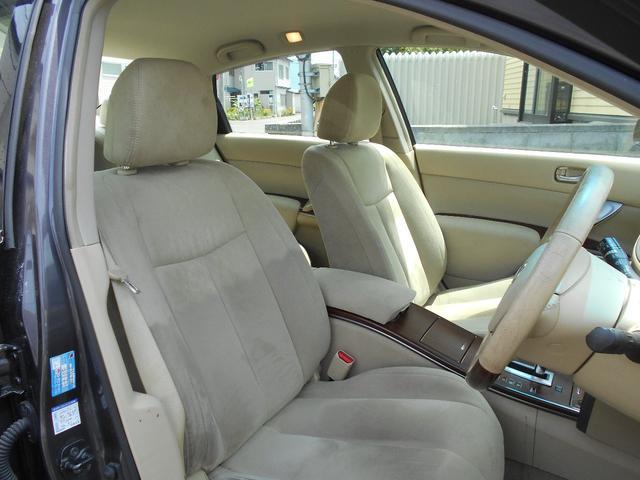 250XL FOUR 4WD(8枚目)