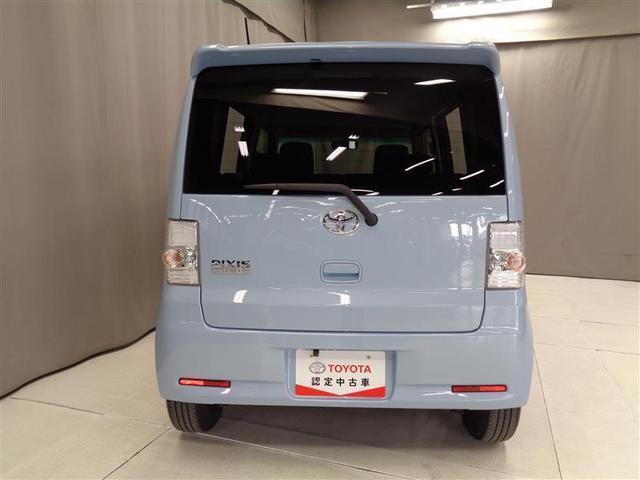 カスタム X 4WD(3枚目)