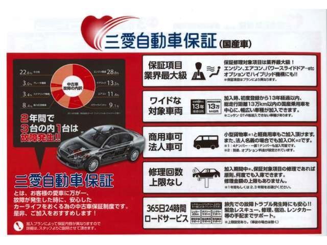 GメイクアップSAII 4WD 衝突軽減ブレーキサポート(3枚目)
