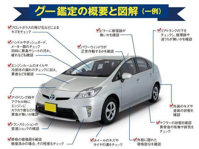 L 4WD・禁煙・夏冬タイヤ有・純正SDナビ・フルセグTV・CD・DVD・Bluetooth・ETC・アイドリングストップ・キーレス・社外14インチアルミ(53枚目)