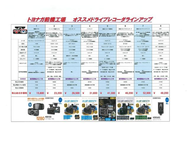 1.6STIスポーツアイサイト ブラックセレクション フルセグ8型SDナビ バック サイド フロントカメラ LEDオートライト シートヒーター ETC パワーシート ハーフレザーシート アイサイト コーナーセンサー パドルシフト ドライブレコーダー(40枚目)