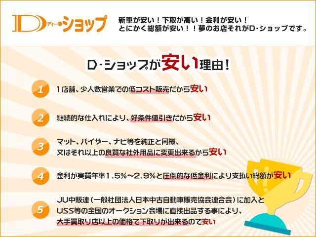「マツダ」「MAZDA3ファストバック」「コンパクトカー」「茨城県」の中古車43
