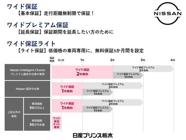 X 660 X メモナビ・ETC(25枚目)