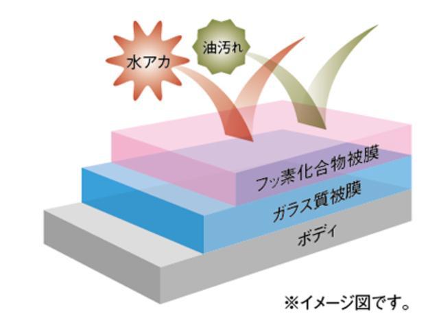 ガードコスメのコーティング膜のイメージ画像です。