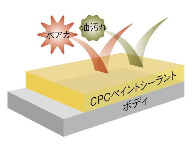 CPCペイントシーラントのコーティング膜のイメージ画像です。