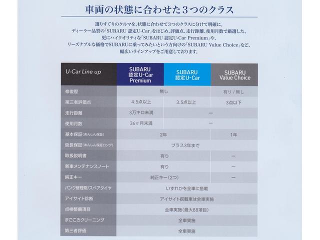 1.6GT-S EyeSight ナビ スマートリアビュー(44枚目)