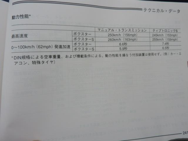 ボクスターS(23枚目)