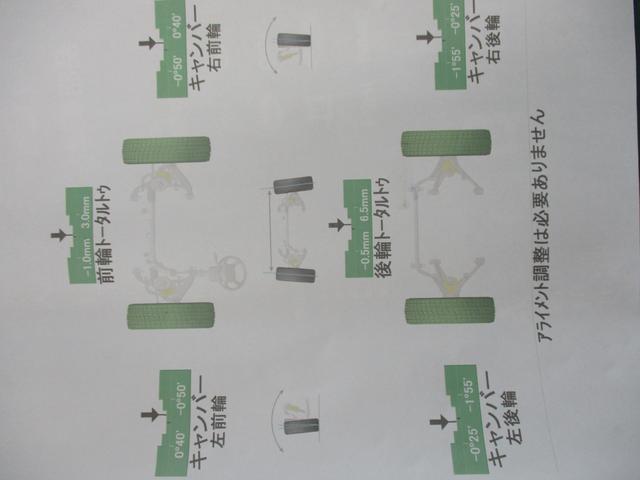 「トヨタ」「エスクァイア」「ミニバン・ワンボックス」「栃木県」の中古車27