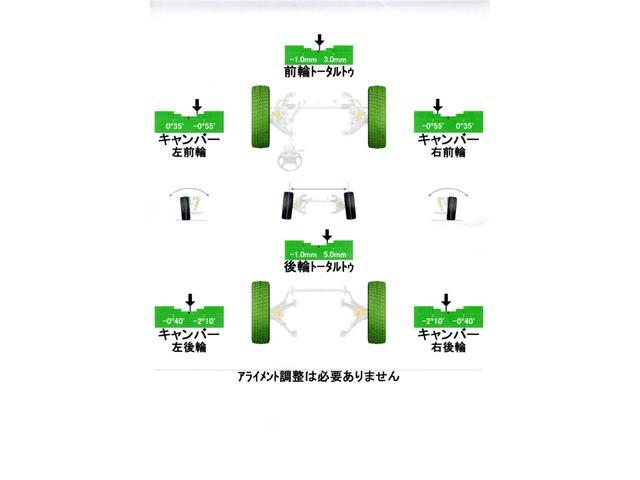 アライメント調整・測定データー