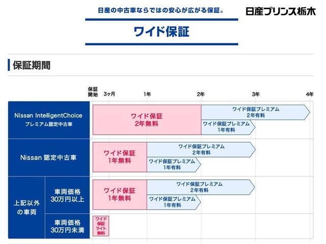 「日産」「デイズルークス」「コンパクトカー」「栃木県」の中古車26