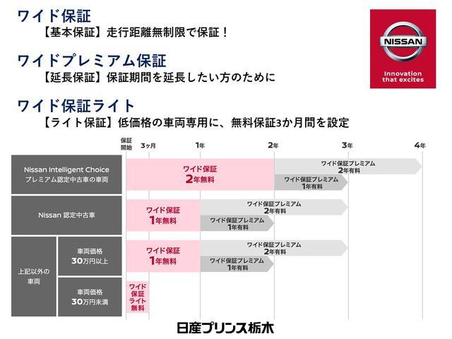 「日産」「ノート」「コンパクトカー」「栃木県」の中古車25