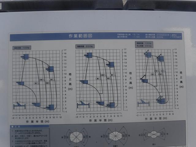 高所作業車 15.1m タダノ AT-146(19枚目)