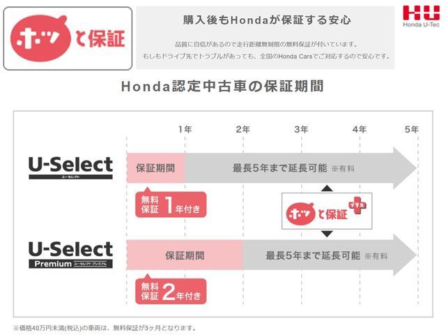 G・EXホンダセンシング レンタアップ 助手席スーパースライ(26枚目)