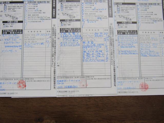「スバル」「サンバートライ」「コンパクトカー」「千葉県」の中古車28