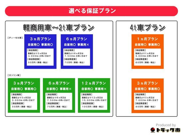 1.3tスーパーローDX アルミV リヤ4枚観音扉(4枚目)