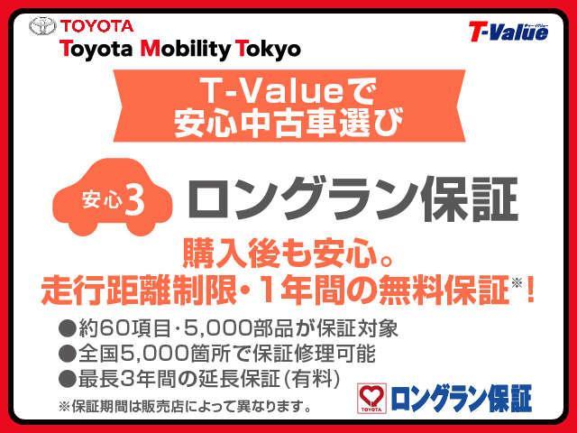 「トヨタ」「アクア」「コンパクトカー」「東京都」の中古車33
