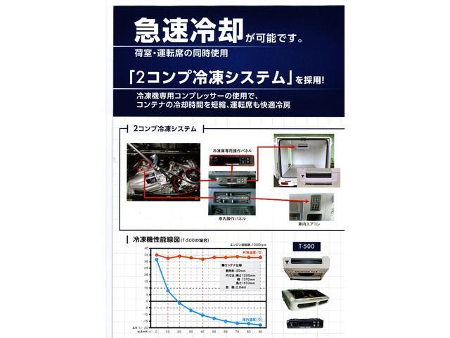 冷凍車 -25℃設定 2コンプレッサ 強化サス ABS 5F(14枚目)