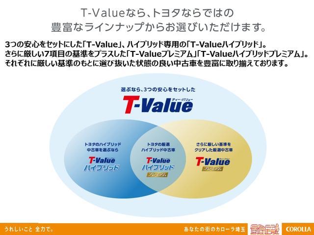 T-valueには大きく3つの安心があります!