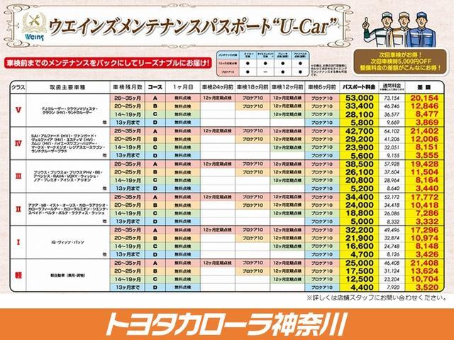 「トヨタ」「ヴィッツ」「コンパクトカー」「神奈川県」の中古車33