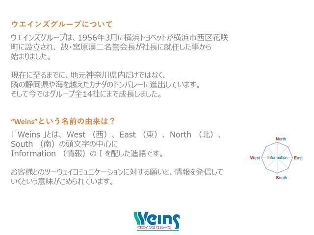 【新しい、クルマの売り方】ウエインズグループのAI査定についてご紹介します。