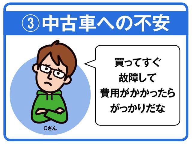「ダイハツ」「ミライース」「軽自動車」「東京都」の中古車30
