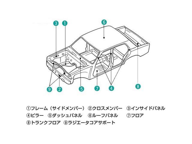マツダ スクラム バスタ-両側スライドドア純正ナビDTVキ-レス定期点検記録簿