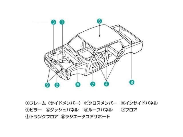 「トヨタ」「ノア」「ミニバン・ワンボックス」「神奈川県」の中古車2
