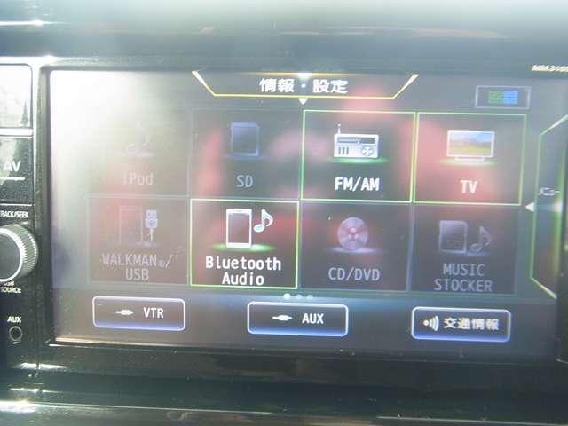 660 ハイウェイスターX Vセレクション(7枚目)