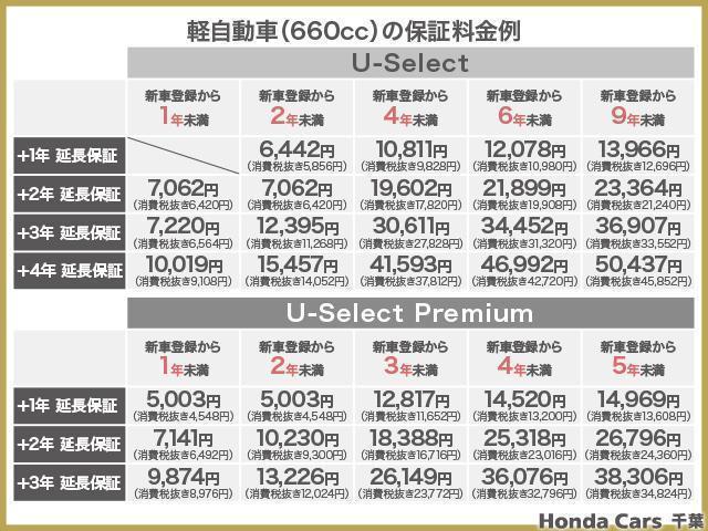 軽自動車(660cc)の保証料金例になります。
